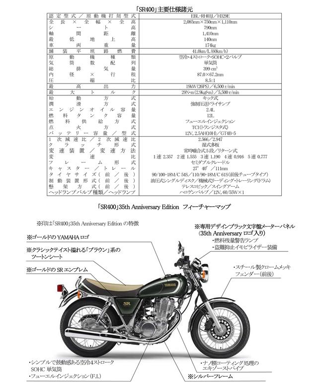 「SR400」35th Anniversary Edition