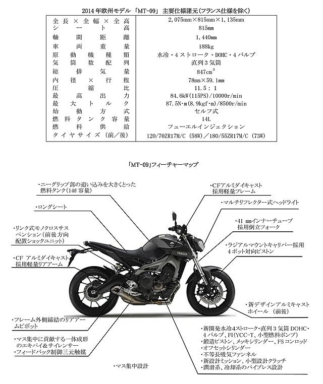 ヤマハ MT-09