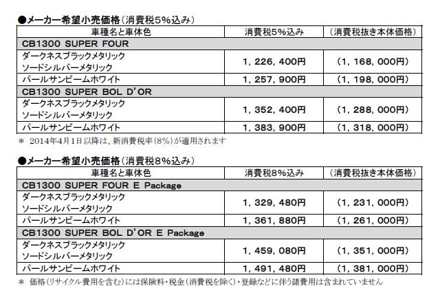 CB1300 SUPER FOUR