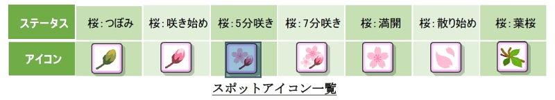 ナビタイムジャパン桜・お花見特集2017