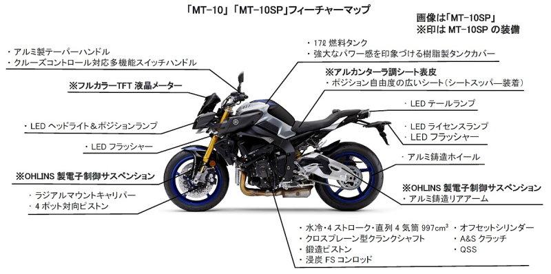 新型MT-10/SP
