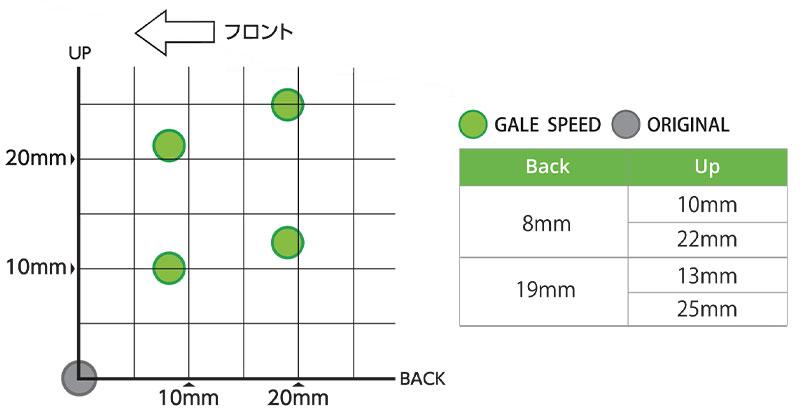 ゲイルスピード KATANA('19~20)用バックステップキット Elaborate フットコントロールキット 9月上旬出荷予定 記事4