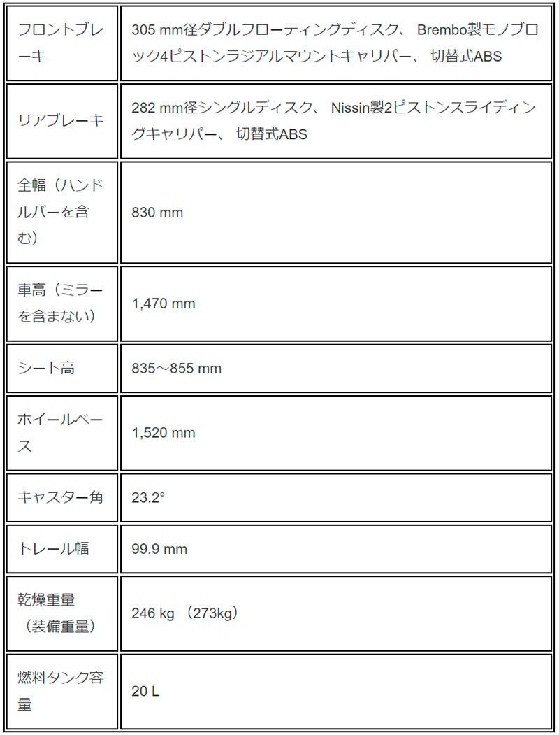 TIGER 1200 DESERT SPECIAL EDITION 記事11