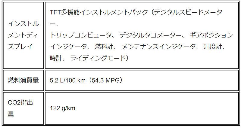 TIGER 1200 DESERT SPECIAL EDITION 記事12