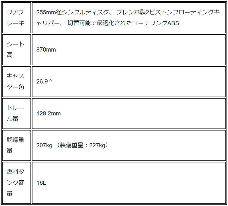 トライアンフ Scrambler 1200 Bond Edition 記事14