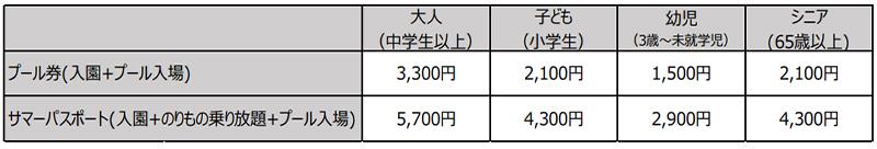 鈴鹿サーキット「みんなの冒険プール」アクア・アドベンチャーが2020年7月18日(土)より営業開始 記事10