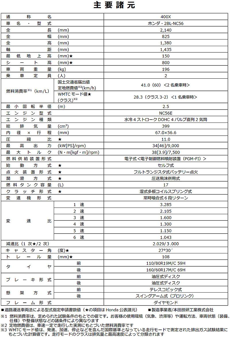 400X 記事3