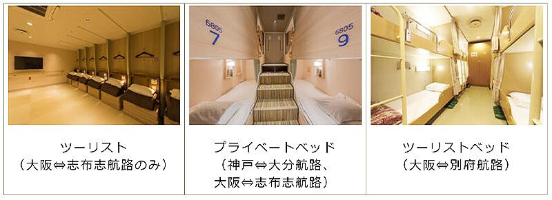 関西・九州ツーリングに便利なフェリー「さんふらわあ」の予約が乗船日3ケ月前から可能に 記事3