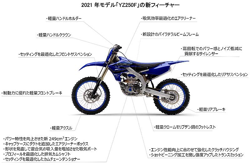 YZ450F、YZ250F、YZ250F、YZ250 記事10