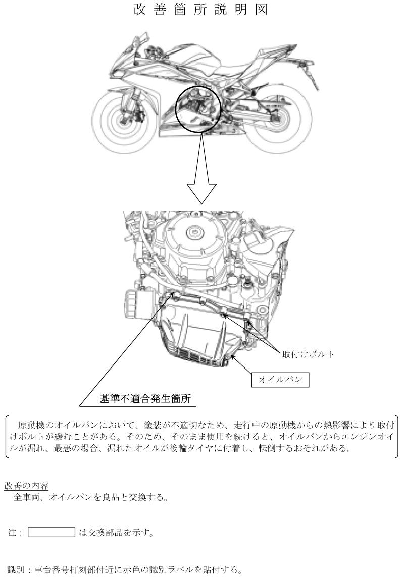 【リコール】ホンダ CBR250RR 1車種 計1万1,500台 記事2