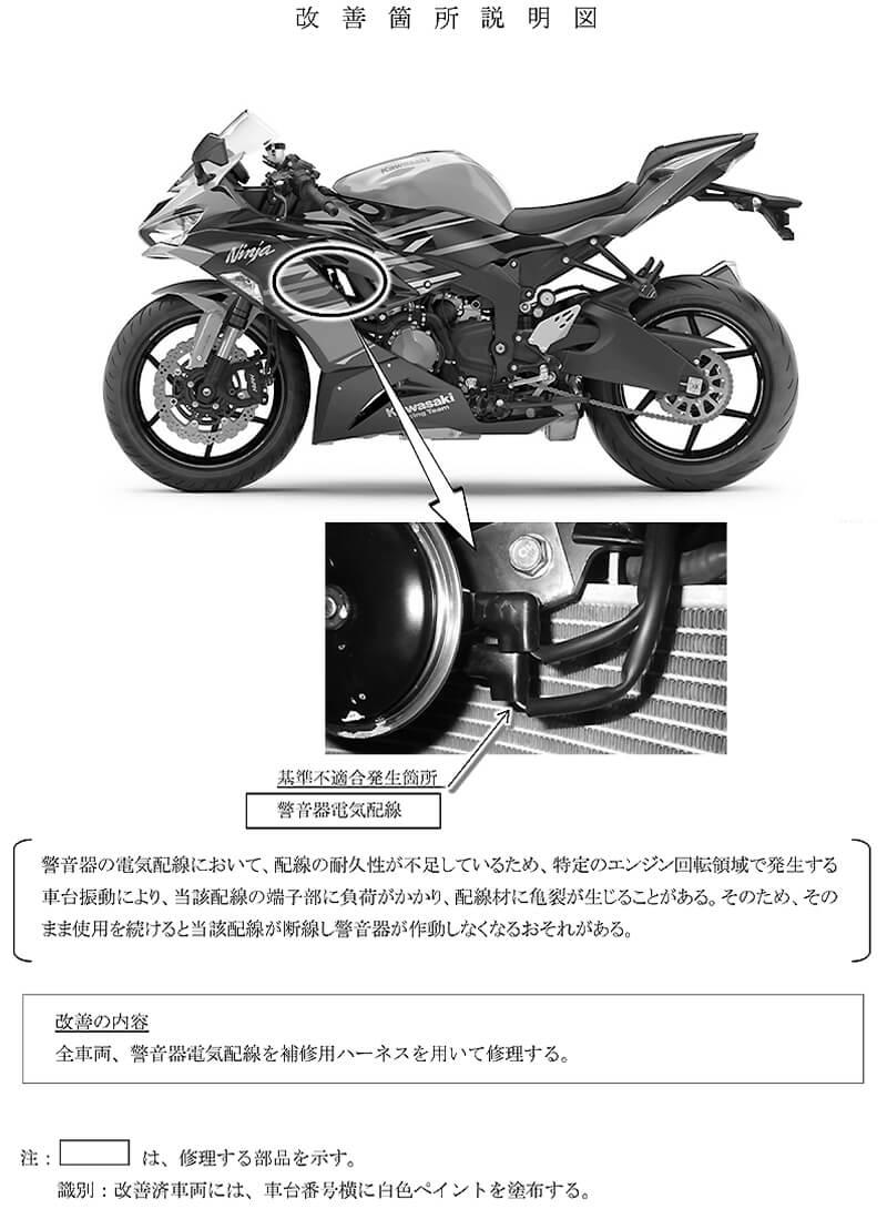 【リコール】カワサキ Ninja ZX-6R、1車種 計1,220台 記事2