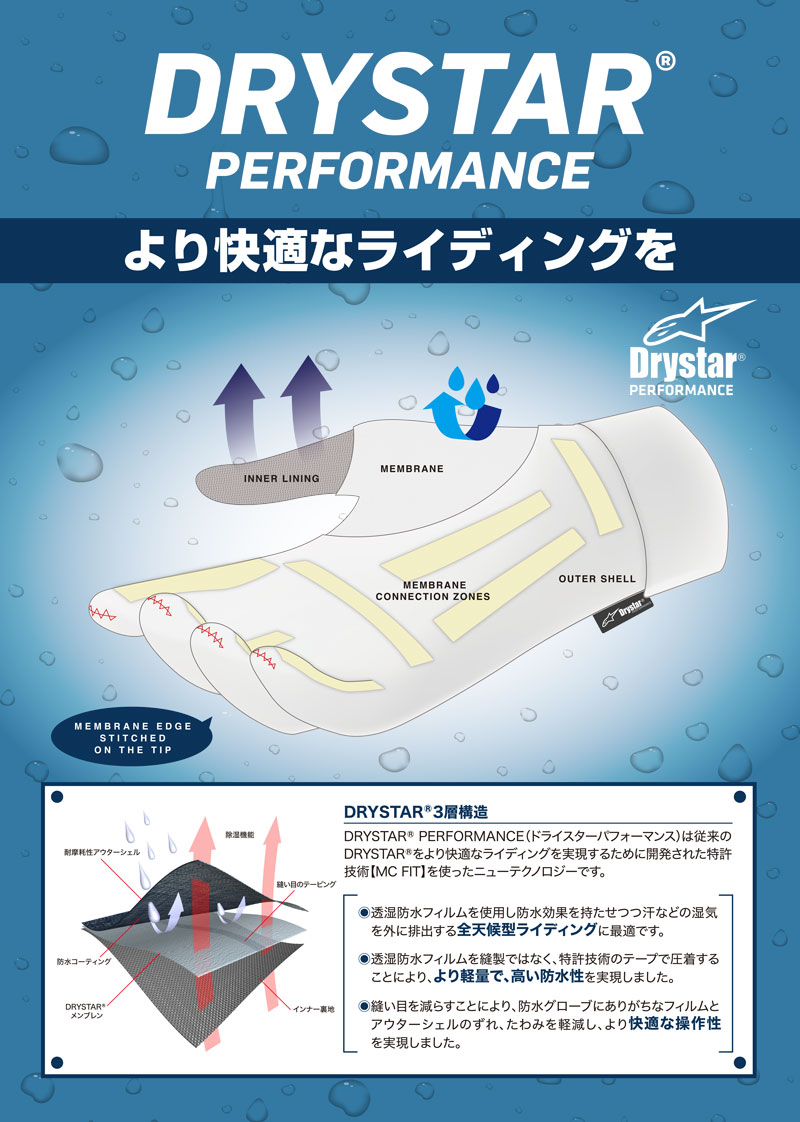 アルパインスターズの透湿防水ショートライディンググローブ「SMX Z DRYSTAR(R)GLOVE」が新発売 記事3