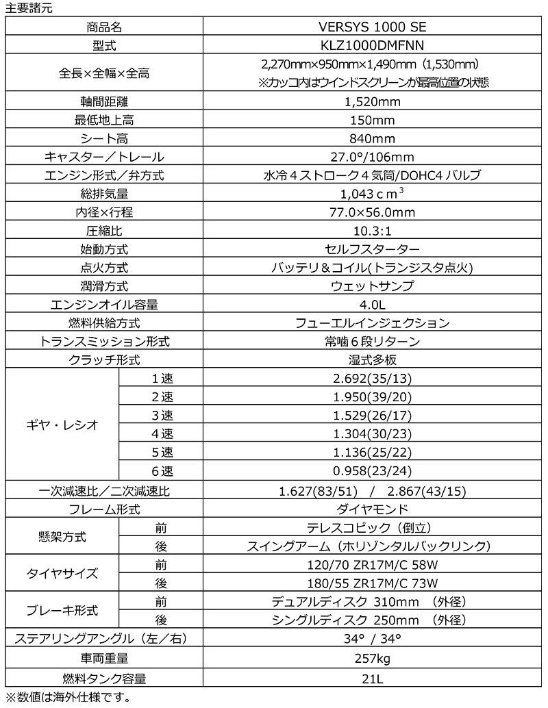 カワサキ VERSYS 1000 SE 記事8