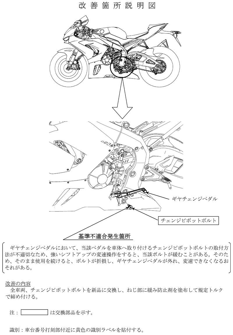 【リコール】ホンダ CBR1000RR-R 1車種 計689台 記事2