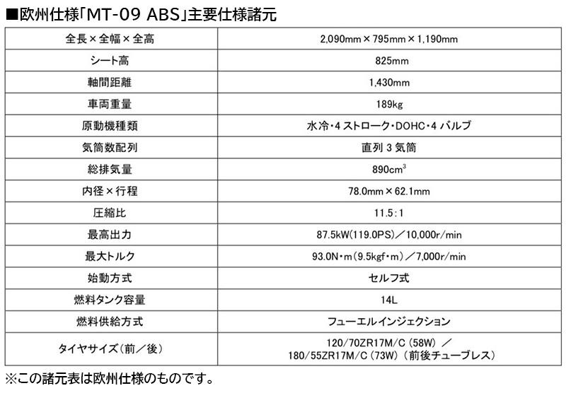 ヤマハ MT-09 ABS 記事8