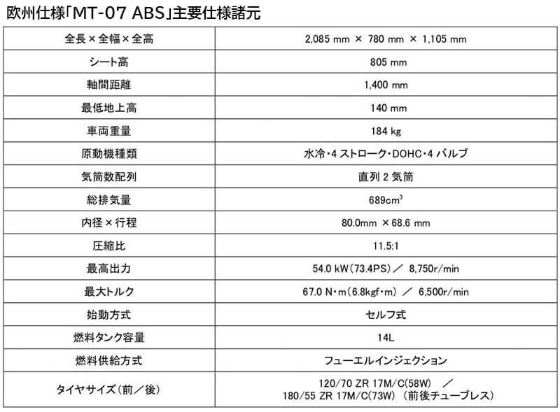 ヤマハ MT-07 ABS 記事6