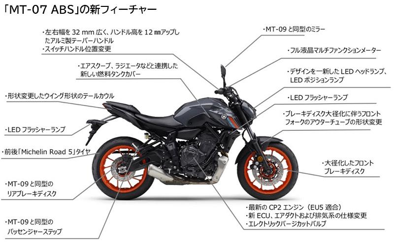 ヤマハ MT-07 ABS 記事7