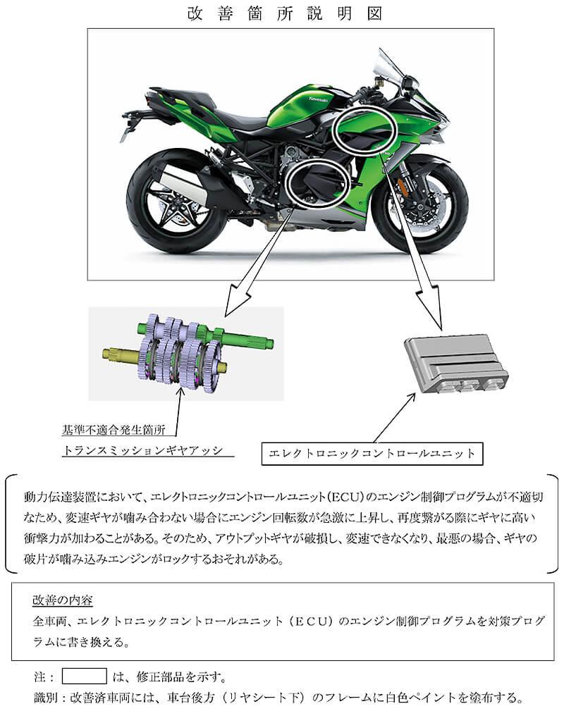 【リコール】カワサキ Ninja H2 SX、ほか3車種 計1,889台 記事2