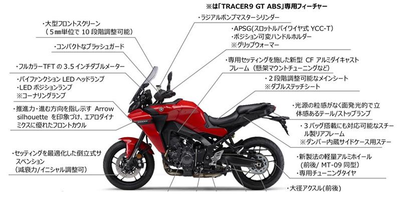 ヤマハ TRACER9 ABS TRACER9 GT ABS 記事8