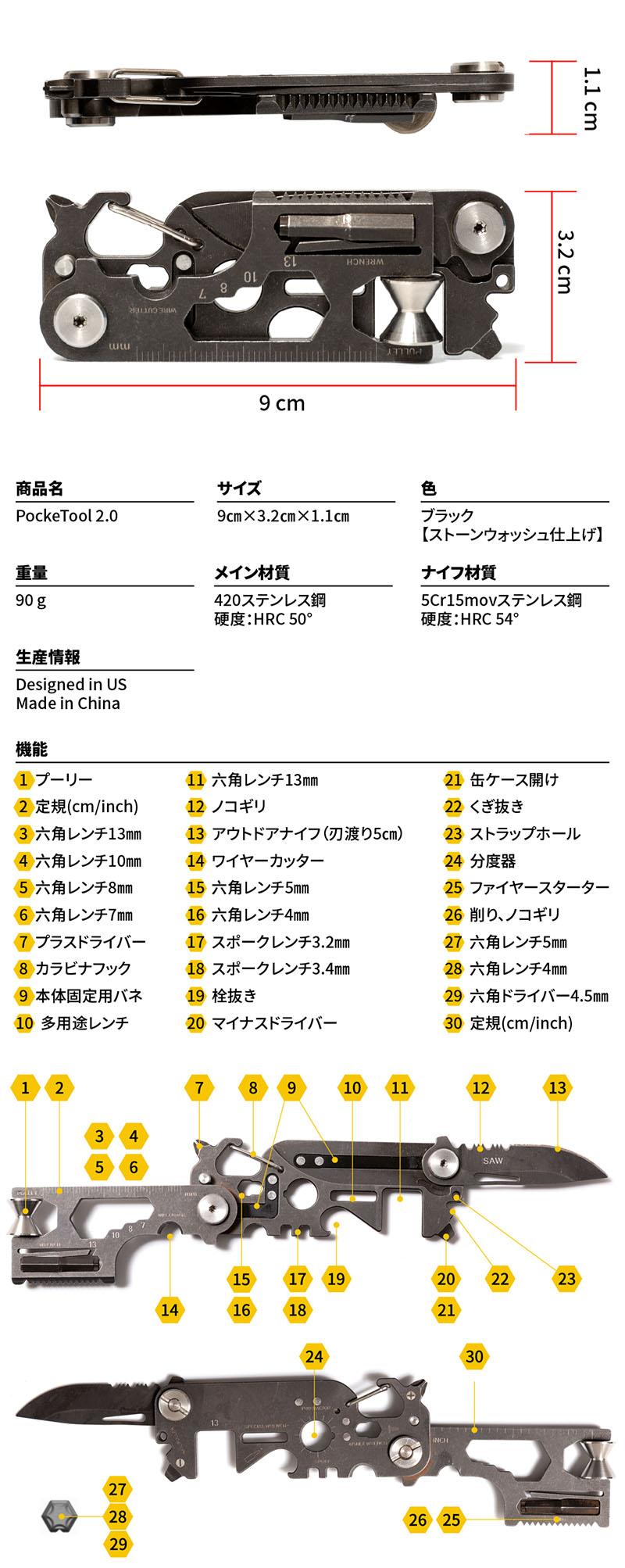 株式会社LEVEL1 マルチツール「PockeTool 2.0」記事04