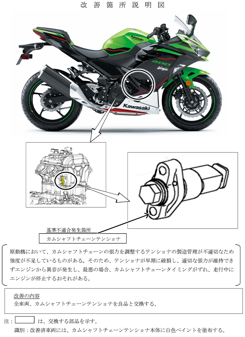 【リコール】カワサキ Ninja 400、Ninja ZX-25R、ほか6車種 計4,657台 記事2