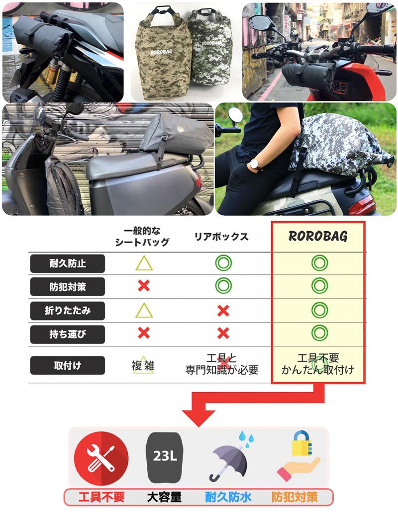 使い勝手の良い防水バッグ「ROROBAG」がクラウドファンディングサイトに登場! 記事3
