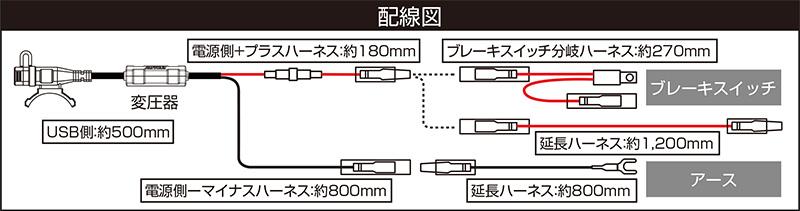 このコンパクトさで急速充電対応! デイトナの「バイク専用 USB 電源 Type-C」なら配線もカンタン! 記事4