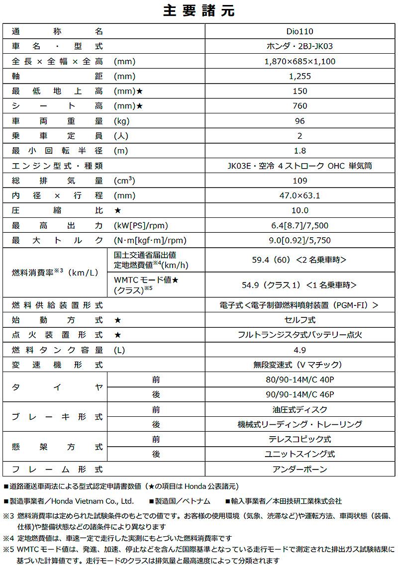 ホンダ Dio110 2021年モデル 記事5
