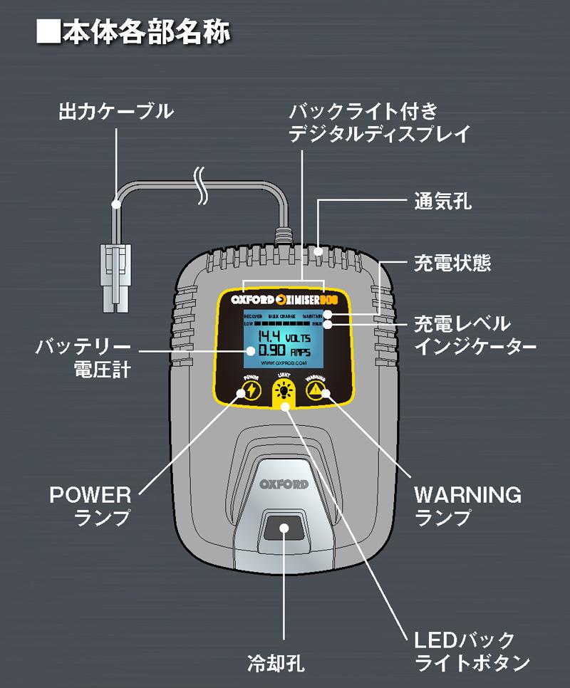 冬場に弱ったバッテリーを回復! 電圧を表示できる OXFORD のスマートバッテリーチャージャー2モデルが2/22発売 記事9