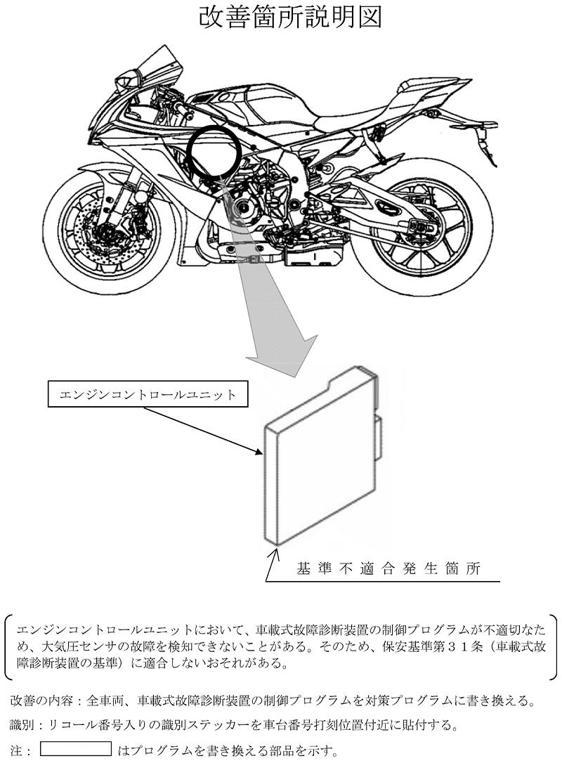 【リコール】ヤマハ YZF-R1、YZF-R1M、2車種 計383台 記事2