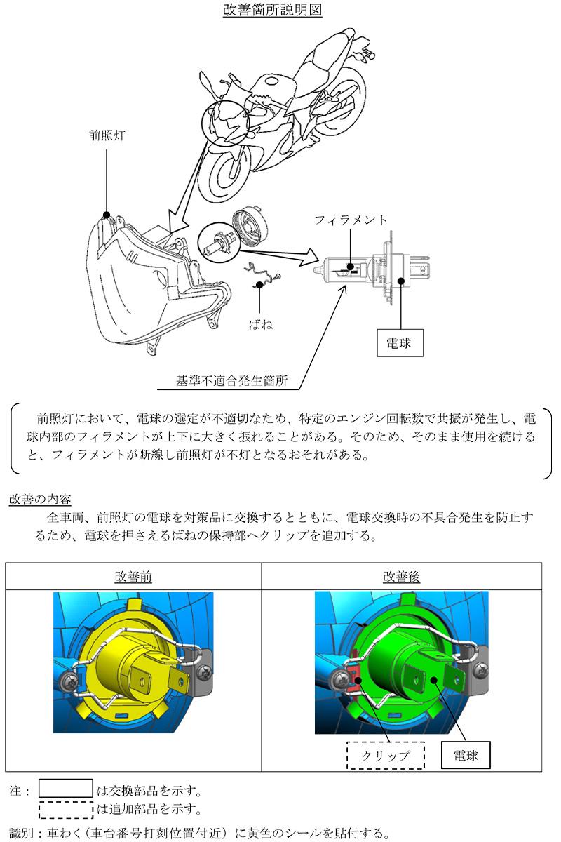 【リコール】スズキ GSX250R、1車種 計3,548台 記事2