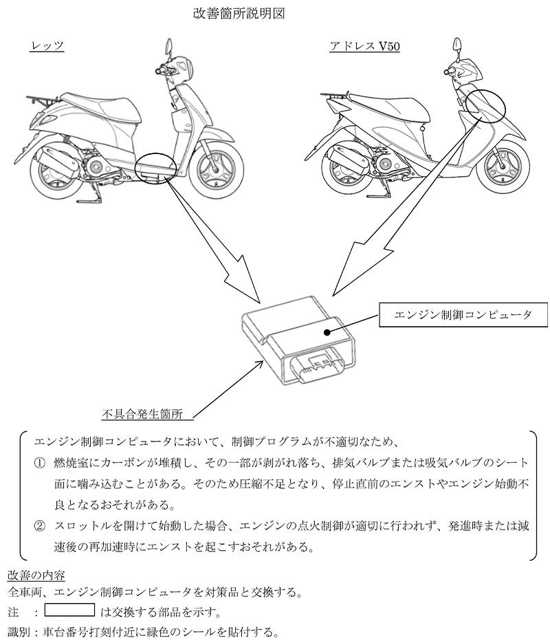 【改善対策】スズキ レッツ、アドレス V50、2車種 計62,888台 記事2