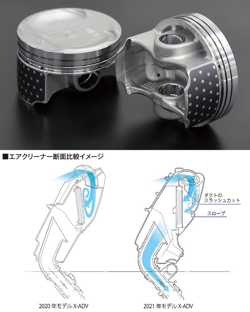ホンダ X-ADV 2021年モデル 記事3
