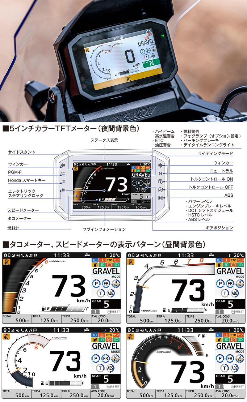 ホンダ X-ADV 2021年モデル 記事5
