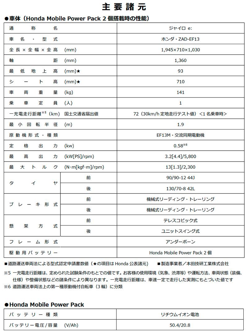 【ホンダ】ビジネス用電動三輪スクーター「ジャイロ e:」を3/25より法人向けに発売 記事7