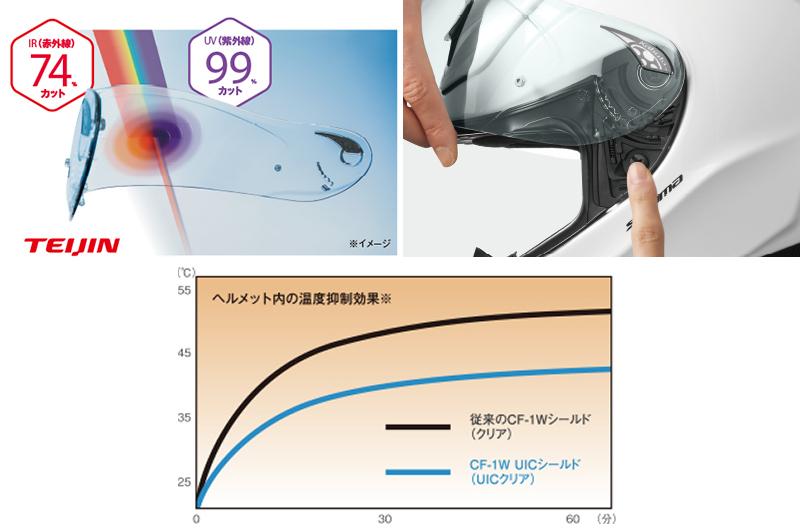 走り始めた瞬間から涼しさを感じるフルフェイス! オージーケーカブトの新製品「SHUMA」が5月下旬発売 記事3
