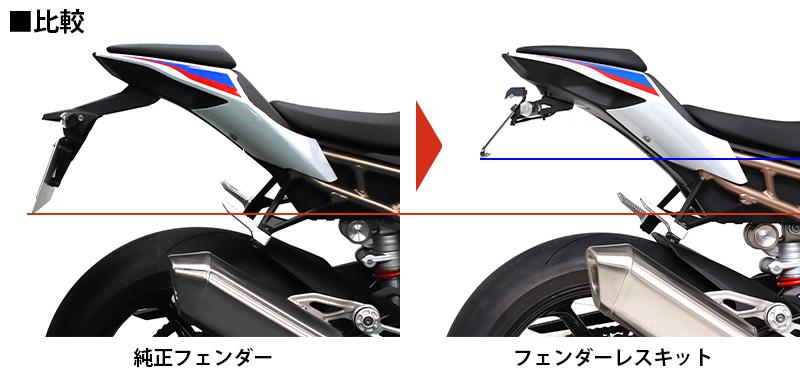 取外しカンタンでサーキット走行に便利! アクティブの「フェンダーレスキット」に S1000RR('19~20)用が登場 記事2