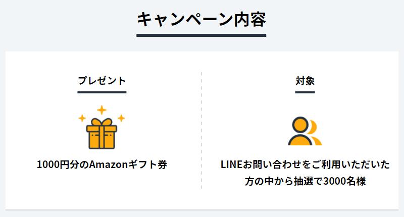 抽選で3,000名に Amazon ギフト券1,000円分をプレゼント! グーネットで「LINE お問い合わせキャンペーン」を4/30まで実施中 記事2
