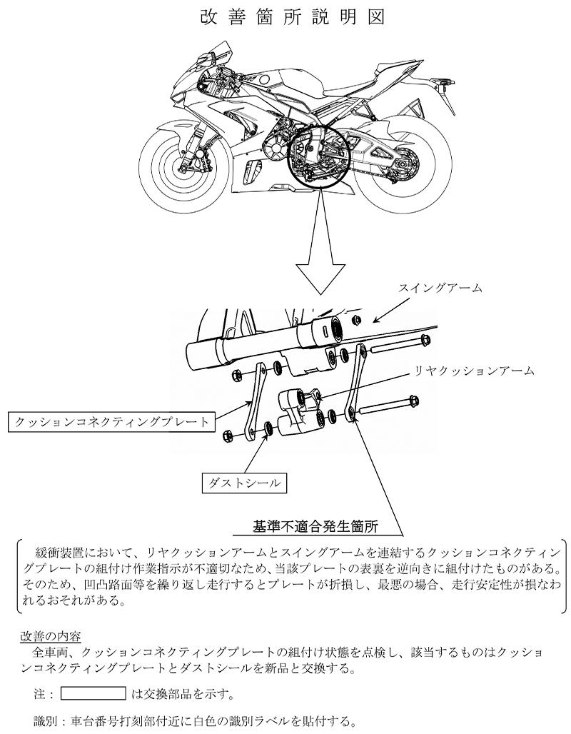 【リコール】ホンダ CBR1000RR-R、1車種 計439台 記事2