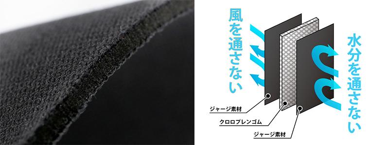 サイドバッグにもなるウェットスーツ素材のショルダーバッグ「モトメディカルバッグ DBT609-BK」がドッペルギャンガーから登場 記事3