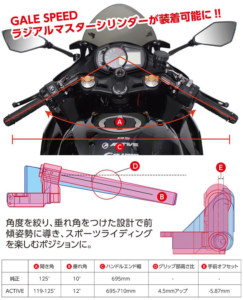 アクティブから MFJ レギュレーションに対応する ZX-25R/SE用「セパレートハンドルキット」が5月下旬に発売 記事1