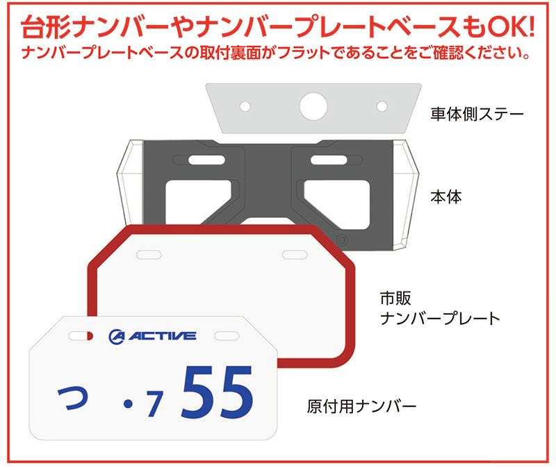 テール周りをスッキリ見せる!「LED ナンバーサイドウインカー コンパクト Mini」が6月末にアクティブから発売 記事2