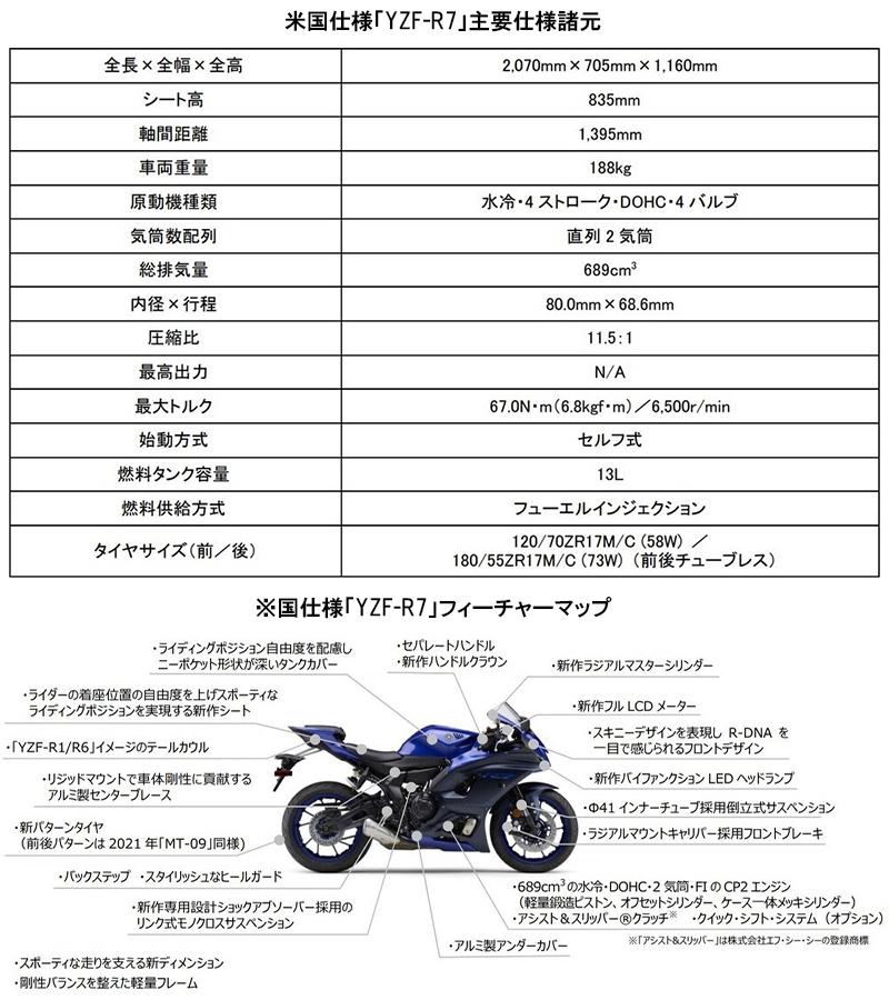ヤマハ YZF-R7 2021年モデル 記事6