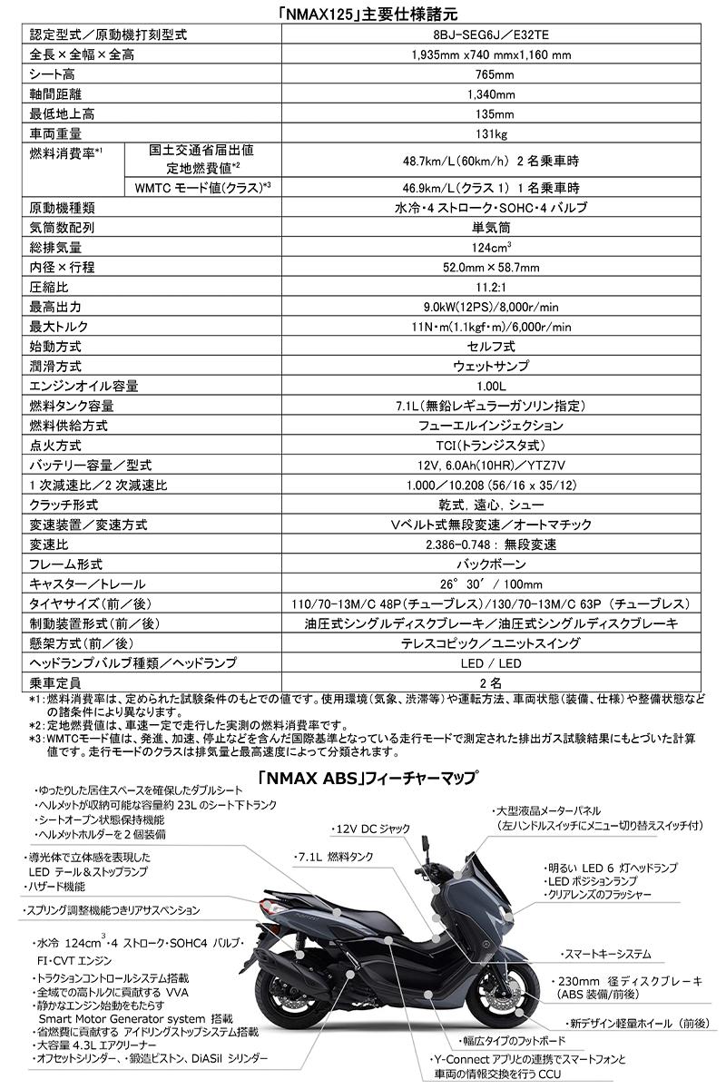 ヤマハ NMAX 2021年モデル 記事9