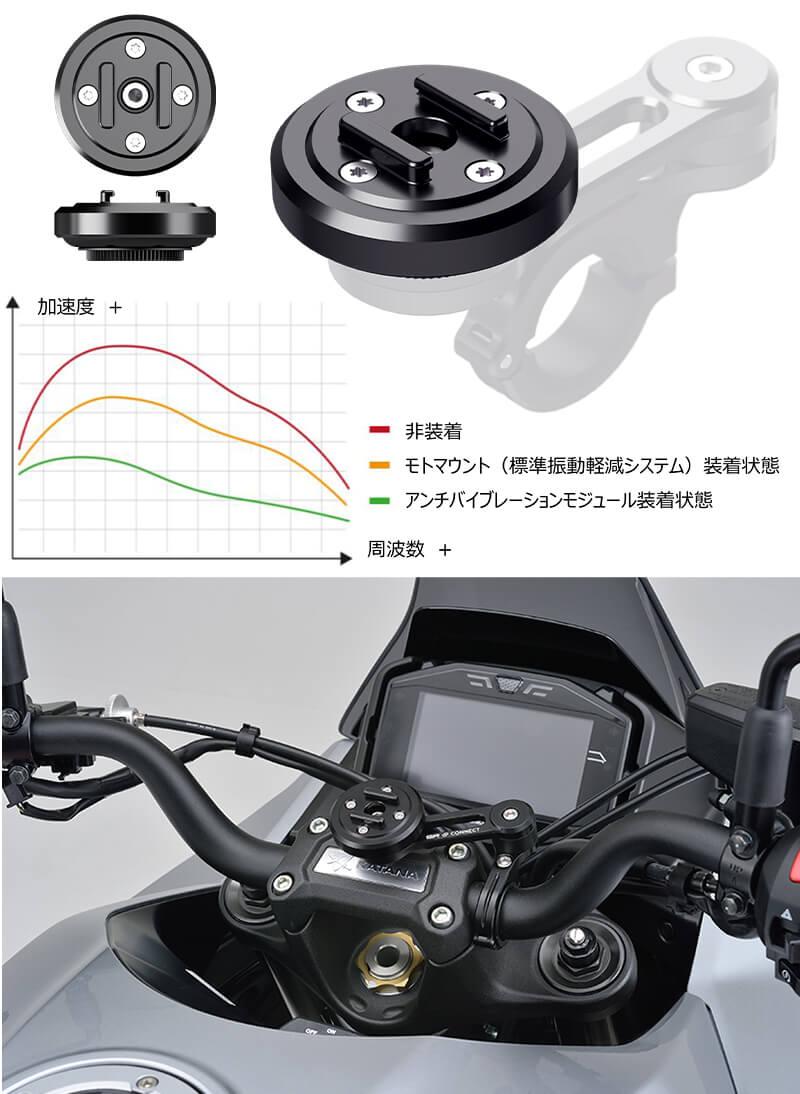 iPhone に搭載されるカメラのオートフォーカス機能をバイクの振動から護る「SP CONNECT アンチバイブレーションモジュール」が発売 記事1