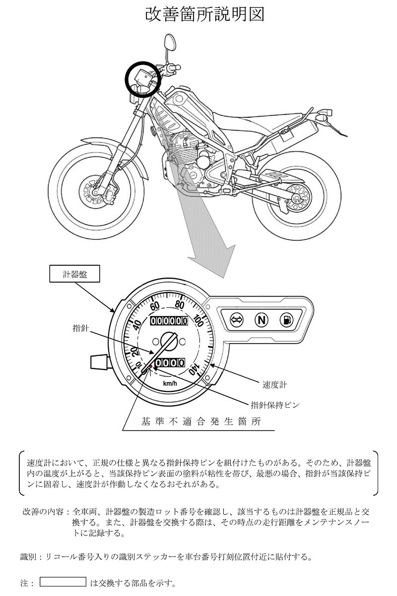 【リコール】ヤマハ トリッカー XG250 1車種 計374台 記事2