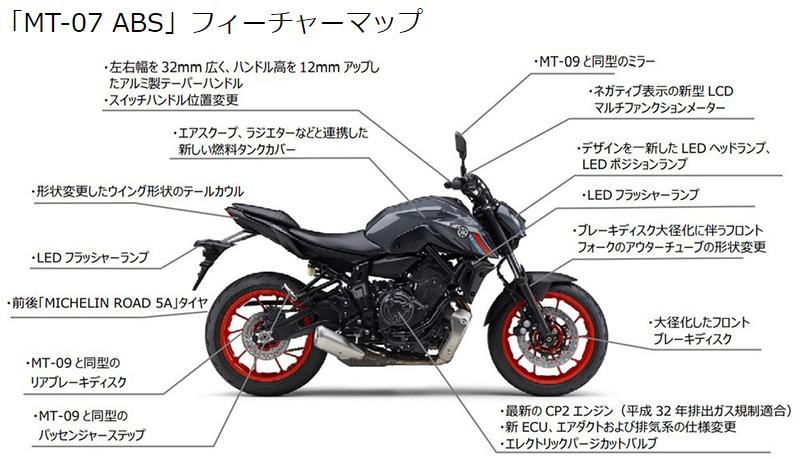 ヤマハ 2021年モデル MT-07 ABS 国内仕様 記事9
