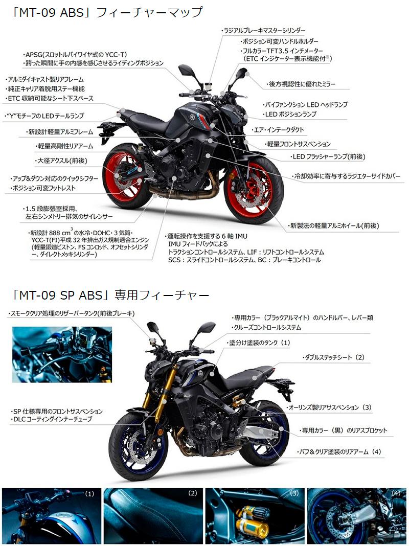 ヤマハ MT-09 ABS MT-09 SP ABS 国内仕様 2021年モデル 記事9
