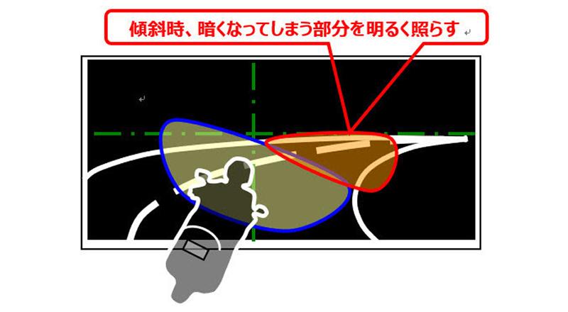 ヤマハ TRACER9 GT ABS 国内仕様 2021年モデル 記事6
