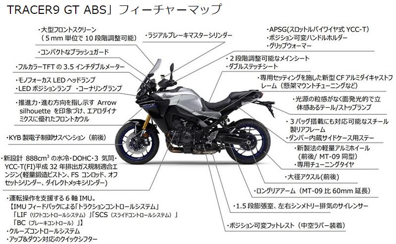 ヤマハ TRACER9 GT ABS 国内仕様 2021年モデル 記事10